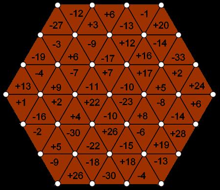 saldix � mathespiele